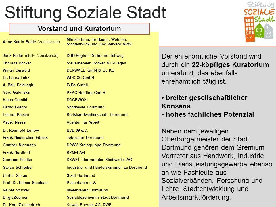 Stiftung Soziale Stadt Der ehrenamtliche Vorstand wird durch ein 22-köpfiges Kuratorium unterstützt, das ebenfalls ehrenamtlich tätig ist. breiter ges