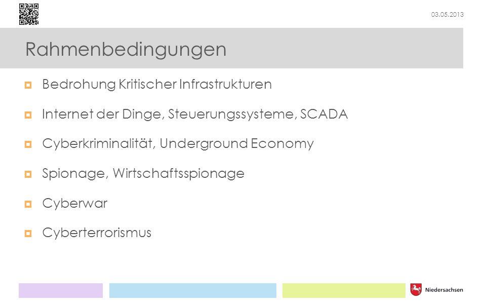 03.05.2013 Rahmenbedingungen Bedrohung Kritischer Infrastrukturen Internet der Dinge, Steuerungssysteme, SCADA Cyberkriminalität, Underground Economy