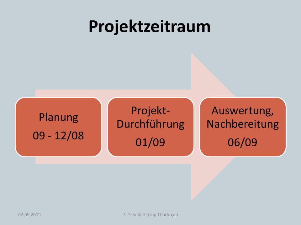 Projektzeitraum Planung 09 - 12/08 Projekt- Durchführung 01/09 Auswertung, Nachbereitung 06/09 02.09.20093. Schulleitertag Thüringen