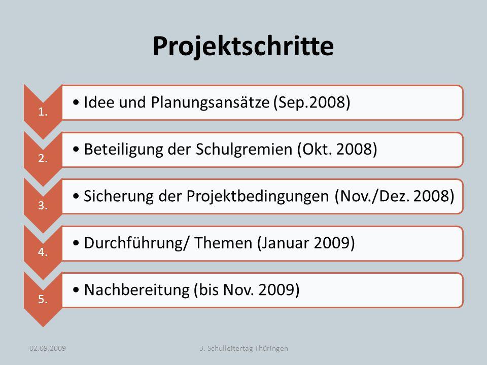 Projektschritte 1. Idee und Planungsansätze (Sep.2008) 2. Beteiligung der Schulgremien (Okt. 2008) 3. Sicherung der Projektbedingungen (Nov./Dez. 2008