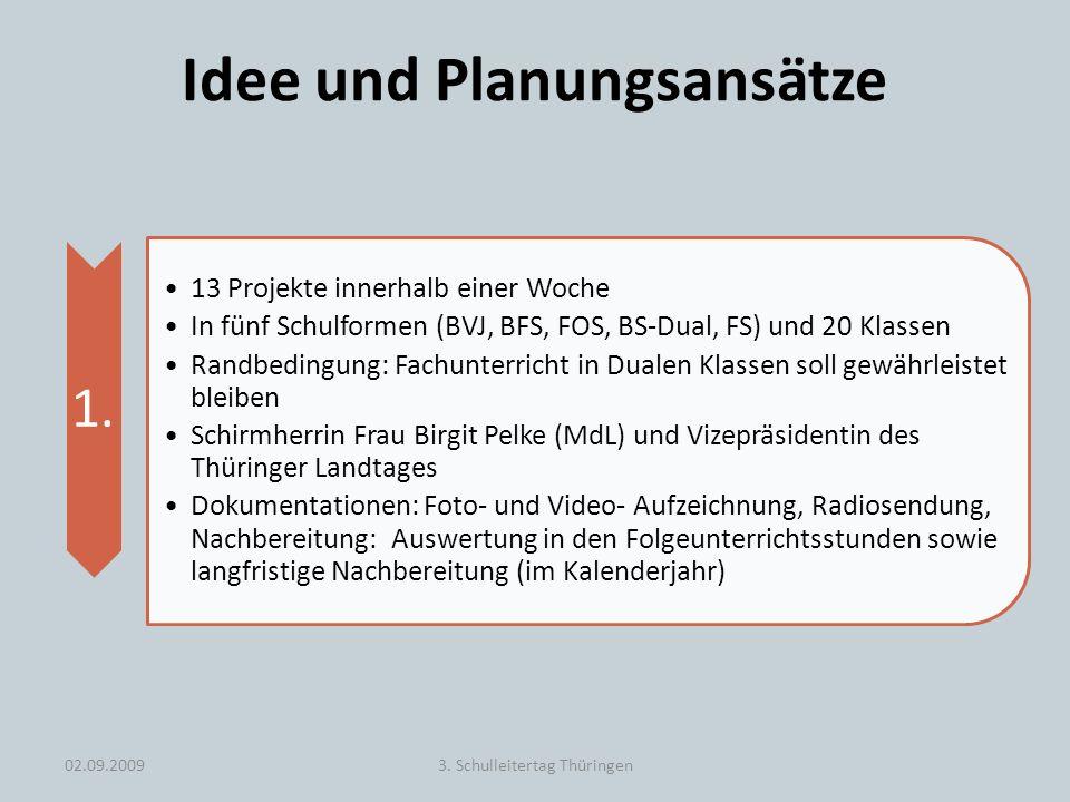 Idee und Planungsansätze 1. 13 Projekte innerhalb einer Woche In fünf Schulformen (BVJ, BFS, FOS, BS-Dual, FS) und 20 Klassen Randbedingung: Fachunter