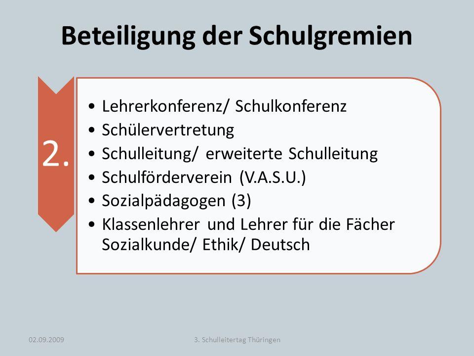 Sicherung der Projektbedingungen 3.