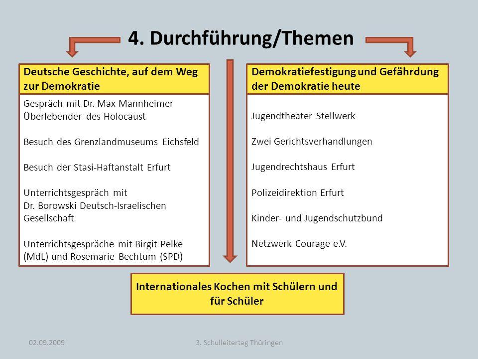 4. Durchführung/Themen Deutsche Geschichte, auf dem Weg zur Demokratie Demokratiefestigung und Gefährdung der Demokratie heute Gespräch mit Dr. Max Ma