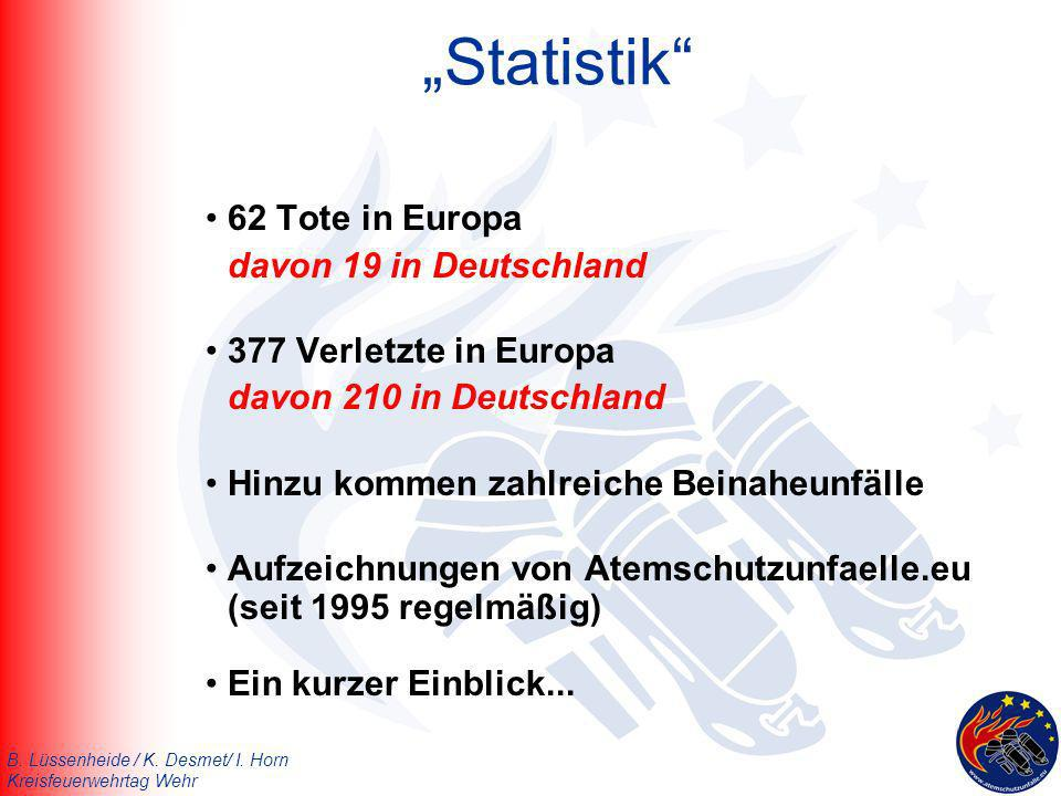 B. Lüssenheide / K. Desmet/ I. Horn Kreisfeuerwehrtag Wehr Statistik 62 Tote in Europa davon 19 in Deutschland 377 Verletzte in Europa davon 210 in De