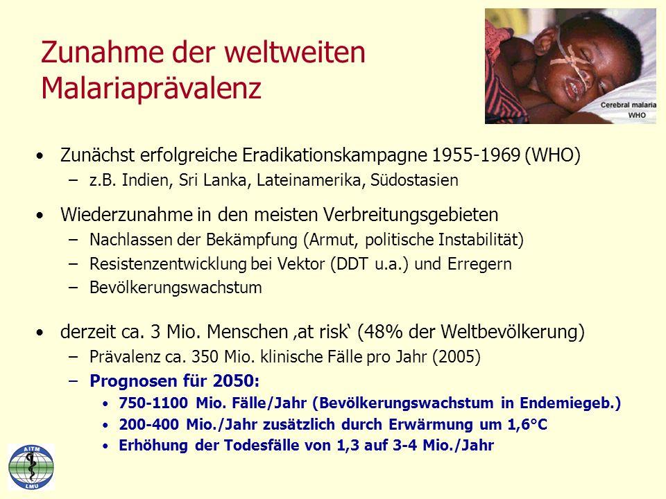 Zunahme der weltweiten Malariaprävalenz Zunächst erfolgreiche Eradikationskampagne 1955-1969 (WHO) –z.B. Indien, Sri Lanka, Lateinamerika, Südostasien