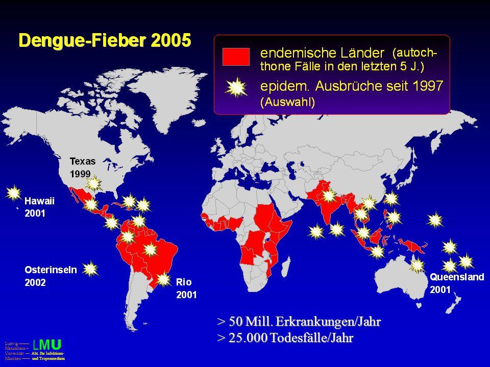 > 50 Mill. Erkrankungen/Jahr > 25.000 Todesfälle/Jahr L M U Ludwig ––––– Maximilians – Universität –– Abt. für Infektions- München –––– und Tropenmedi