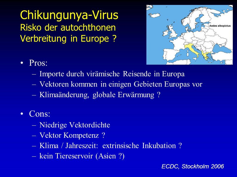 Chikungunya-Virus Risko der autochthonen Verbreitung in Europe ? Pros: –Importe durch virämische Reisende in Europa –Vektoren kommen in einigen Gebiet