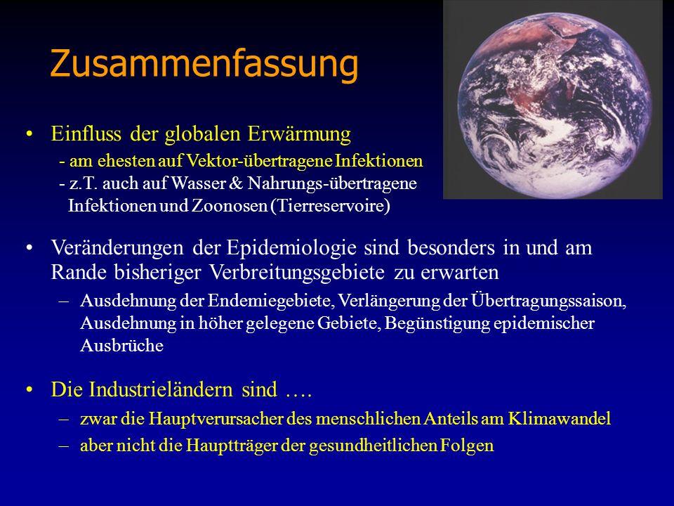Zusammenfassung Einfluss der globalen Erwärmung - am ehesten auf Vektor-übertragene Infektionen - z.T. auch auf Wasser & Nahrungs-übertragene Infektio