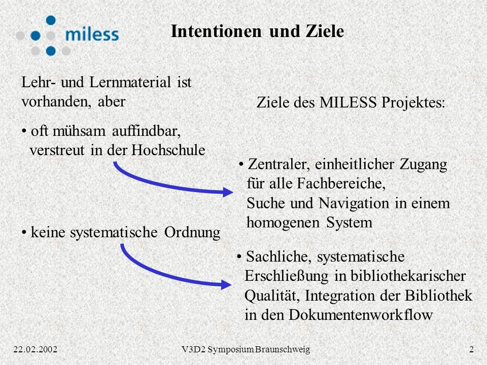 2322.02.2002V3D2 Symposium Braunschweig Essener Lösung MILESS ist spezialisiert auf die Essener Anforderungen (z.
