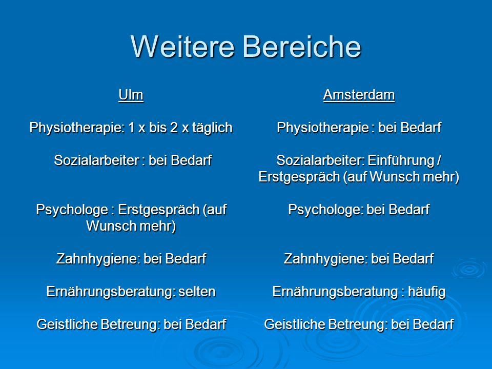Weitere Bereiche Ulm Physiotherapie: 1 x bis 2 x täglich Sozialarbeiter : bei Bedarf Sozialarbeiter : bei Bedarf Psychologe : Erstgespräch (auf Wunsch