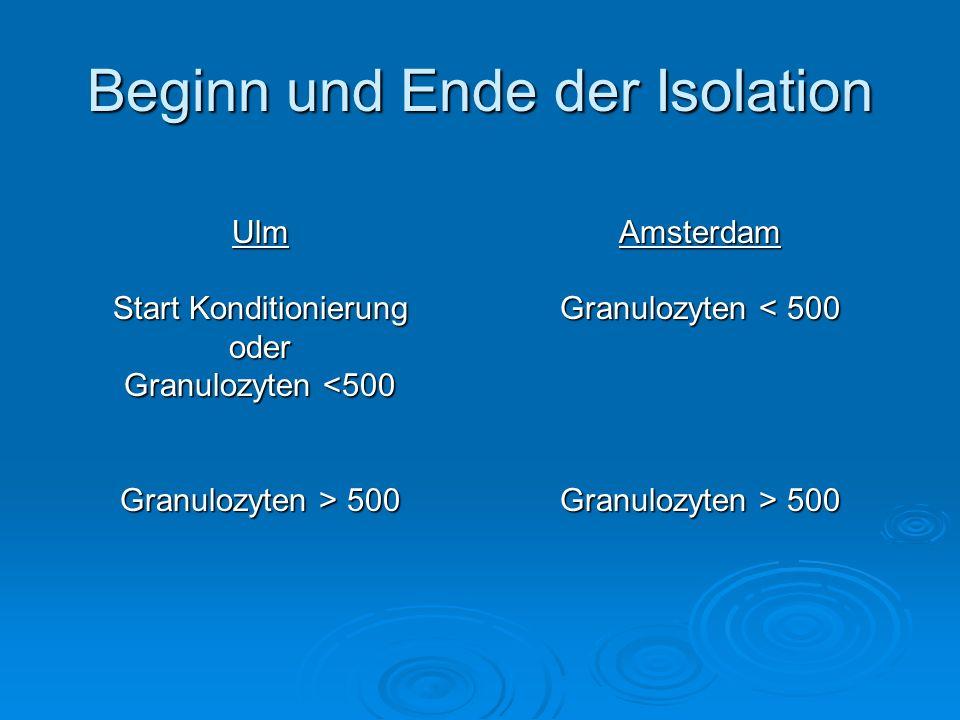 Beginn und Ende der Isolation Ulm Start Konditionierung oder Granulozyten <500 Granulozyten > 500 Amsterdam Granulozyten < 500 Granulozyten > 500