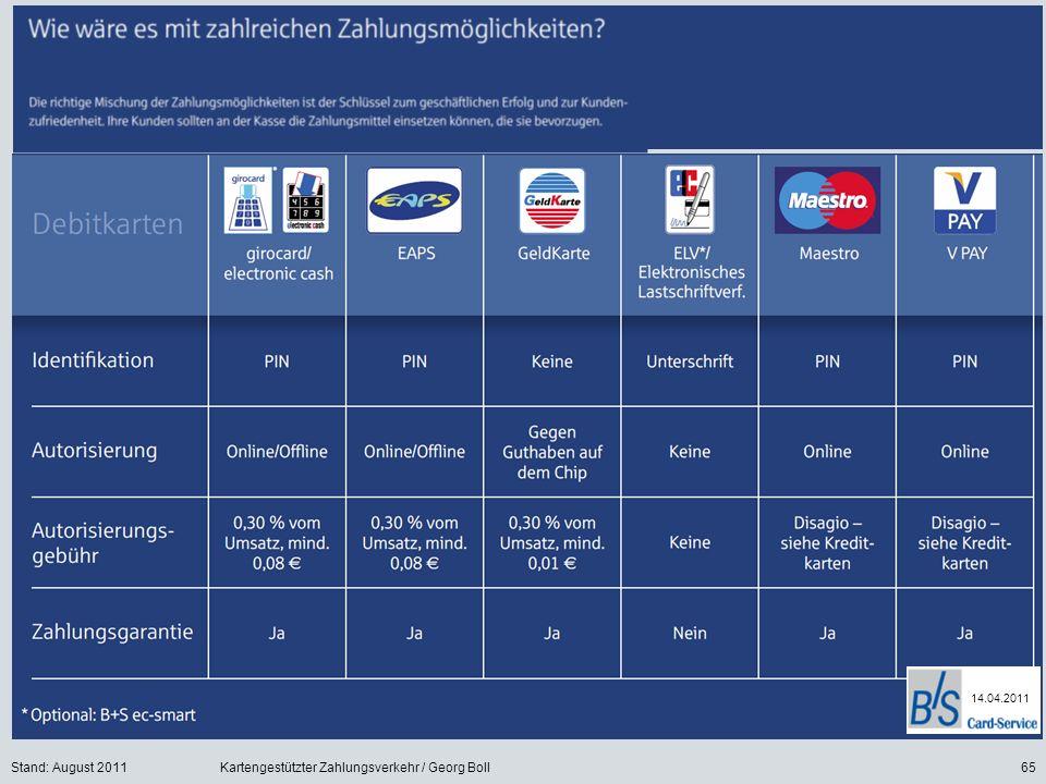 Stand: August 2011Kartengestützter Zahlungsverkehr / Georg Boll65 14.04.2011