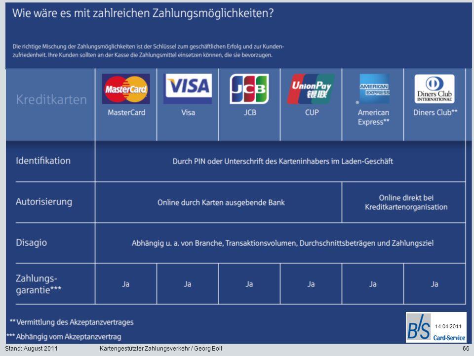 Stand: August 2011Kartengestützter Zahlungsverkehr / Georg Boll66 14.04.2011