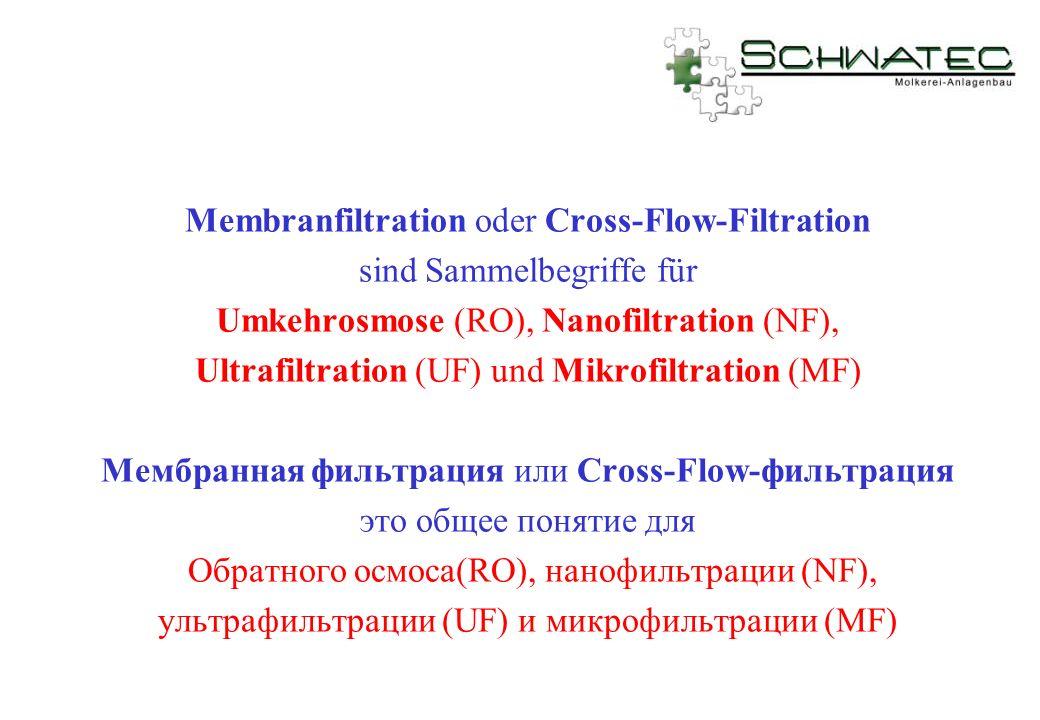 Membranfiltration oder Cross-Flow-Filtration sind Sammelbegriffe für Umkehrosmose (RO), Nanofiltration (NF), Ultrafiltration (UF) und Mikrofiltration