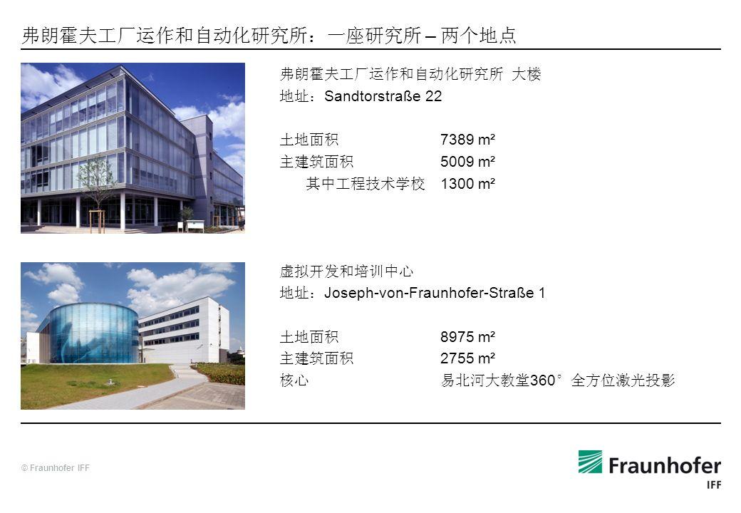 © Fraunhofer IFF – Sandtorstraße 22 7389 m² 5009 m² 1300 m² Joseph-von-Fraunhofer-Straße 1 8975 m² 2755 m² 360°