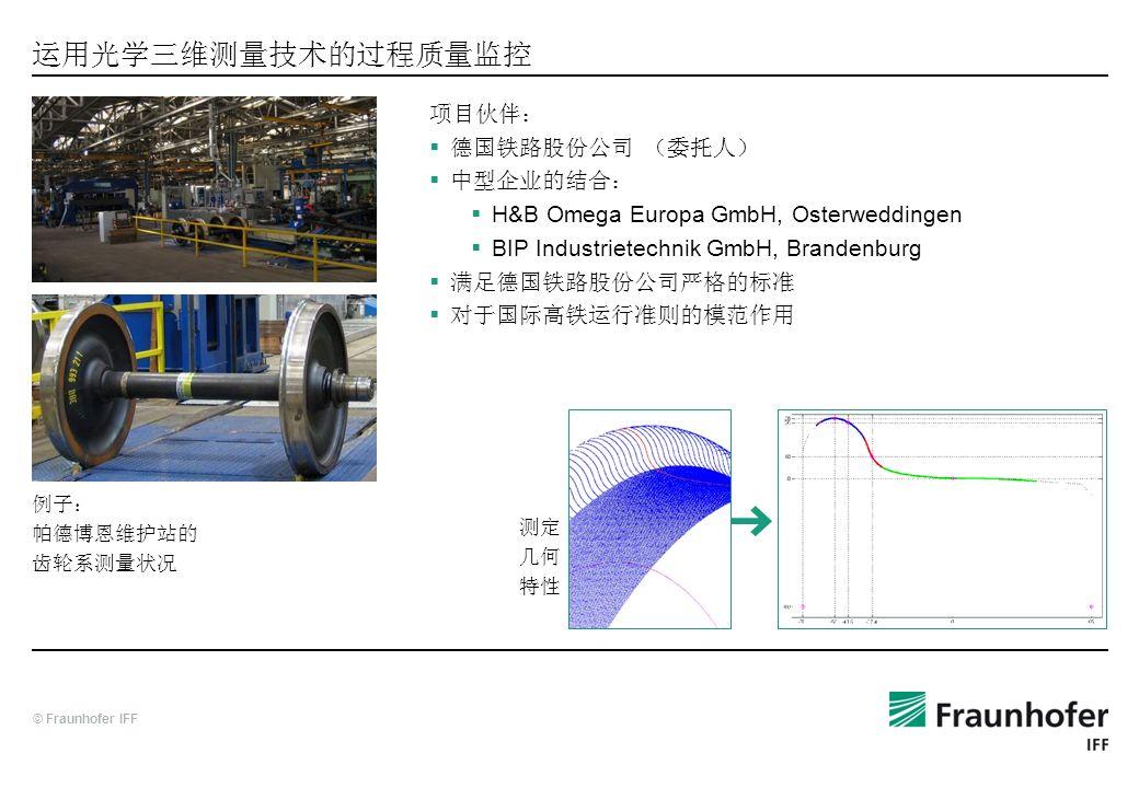 © Fraunhofer IFF H&B Omega Europa GmbH, Osterweddingen BIP Industrietechnik GmbH, Brandenburg