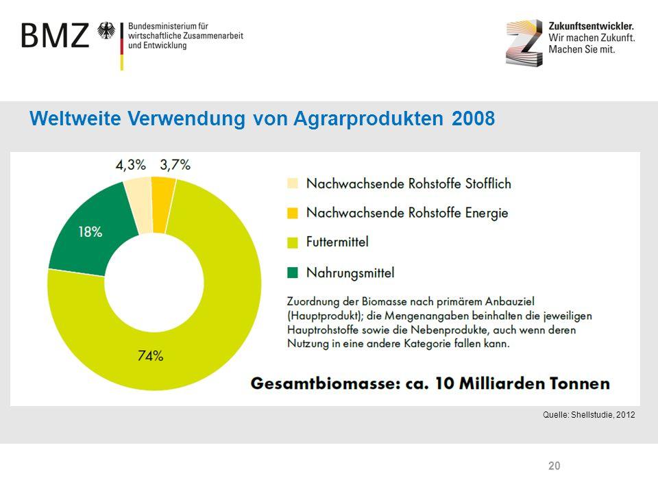 Page 20 Quelle: Shellstudie, 2012 Weltweite Verwendung von Agrarprodukten 2008 20