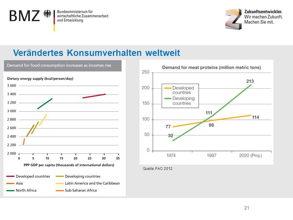 Page 21 Quelle: FAO 2012 Verändertes Konsumverhalten weltweit 21