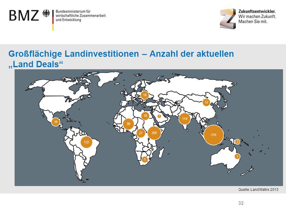 Page 32 Großflächige Landinvestitionen – Anzahl der aktuellen Land Deals Quelle: Land Matrix 2013 32