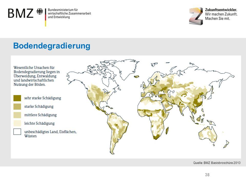 Page 38 Quelle: BMZ Basisbroschüre 2013 Bodendegradierung 38