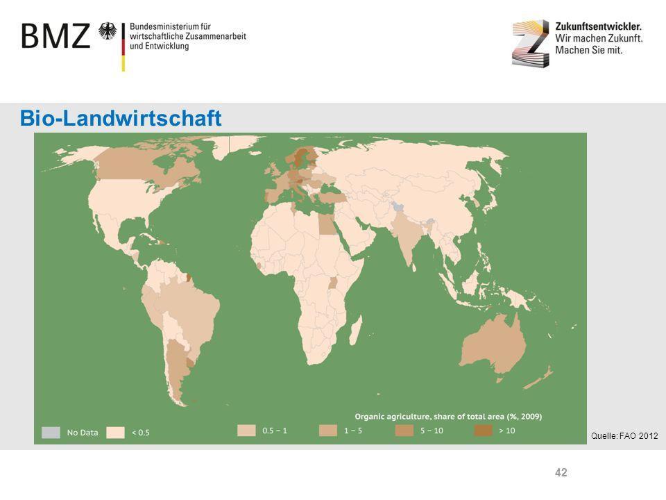Page 42 Quelle: FAO 2012 Bio-Landwirtschaft 42