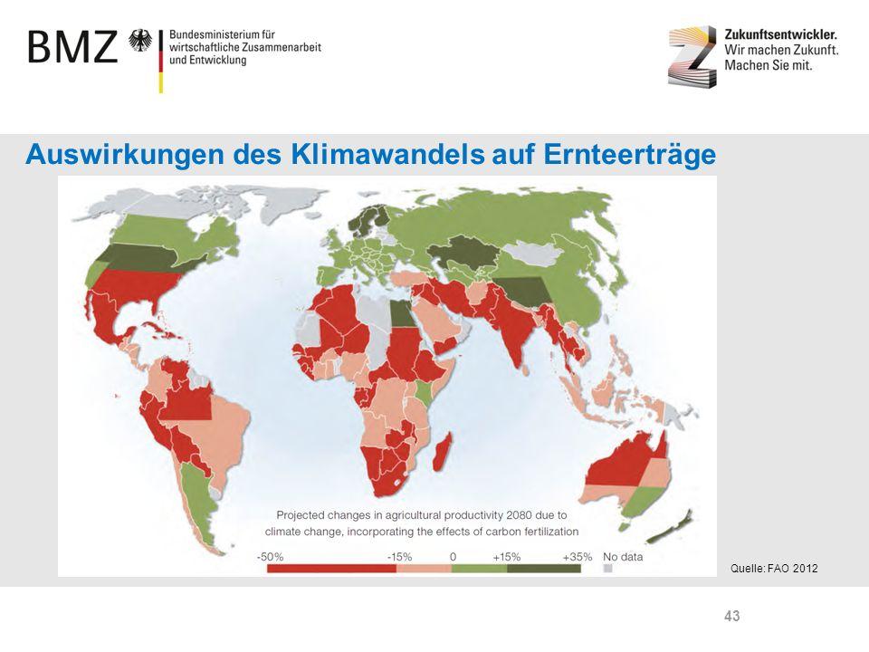 Page 43 Quelle: FAO 2012 Auswirkungen des Klimawandels auf Ernteerträge 43