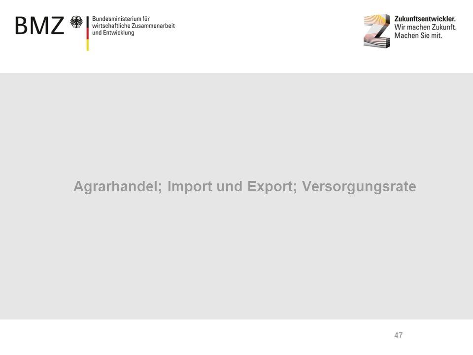 Page 47 Agrarhandel; Import und Export; Versorgungsrate 47