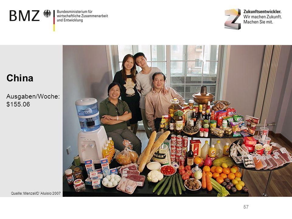 Page 57 Quelle: Menzel/D´Aluisio 2007 China Ausgaben/Woche: $155.06 57