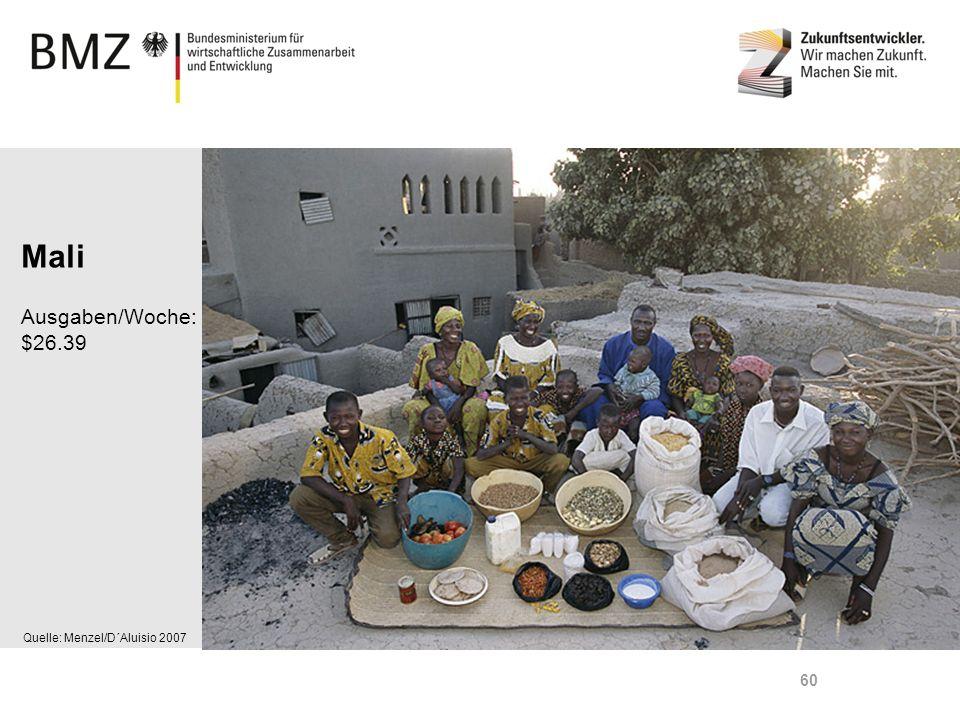 Page 60 Quelle: Menzel/D´Aluisio 2007 Mali Ausgaben/Woche: $26.39 60