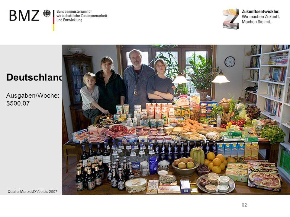 Page 62 Quelle: Menzel/D´Aluisio 2007 Deutschland Ausgaben/Woche: $500.07 62