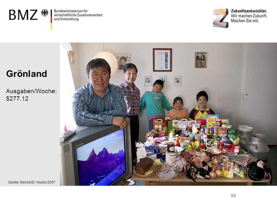 Page 66 Quelle: Menzel/D´Aluisio 2007 Grönland Ausgaben/Woche: $277.12 66