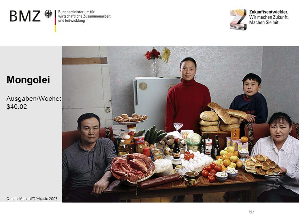 Page 67 Quelle: Menzel/D´Aluisio 2007 Mongolei Ausgaben/Woche: $40.02 67