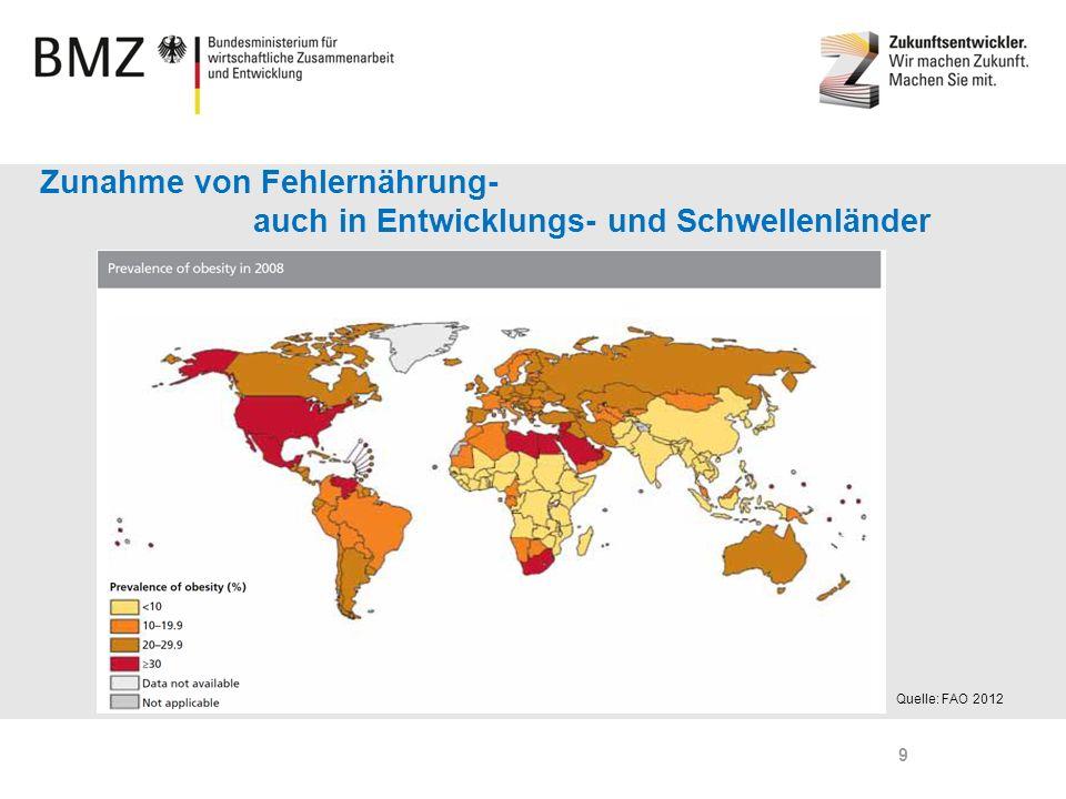 Page 9 Quelle: FAO 2012 Zunahme von Fehlernährung- auch in Entwicklungs- und Schwellenländer 9