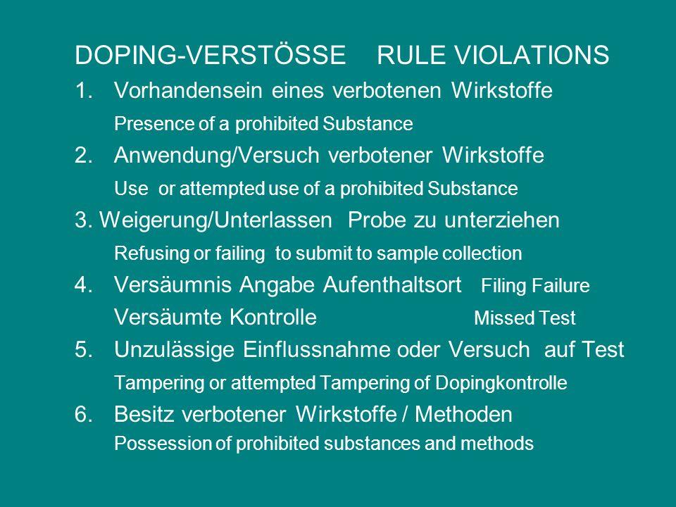 DOPING-VERSTÖSSE RULE VIOLATIONS 1.Vorhandensein eines verbotenen Wirkstoffe Presence of a prohibited Substance 2.Anwendung/Versuch verbotener Wirksto