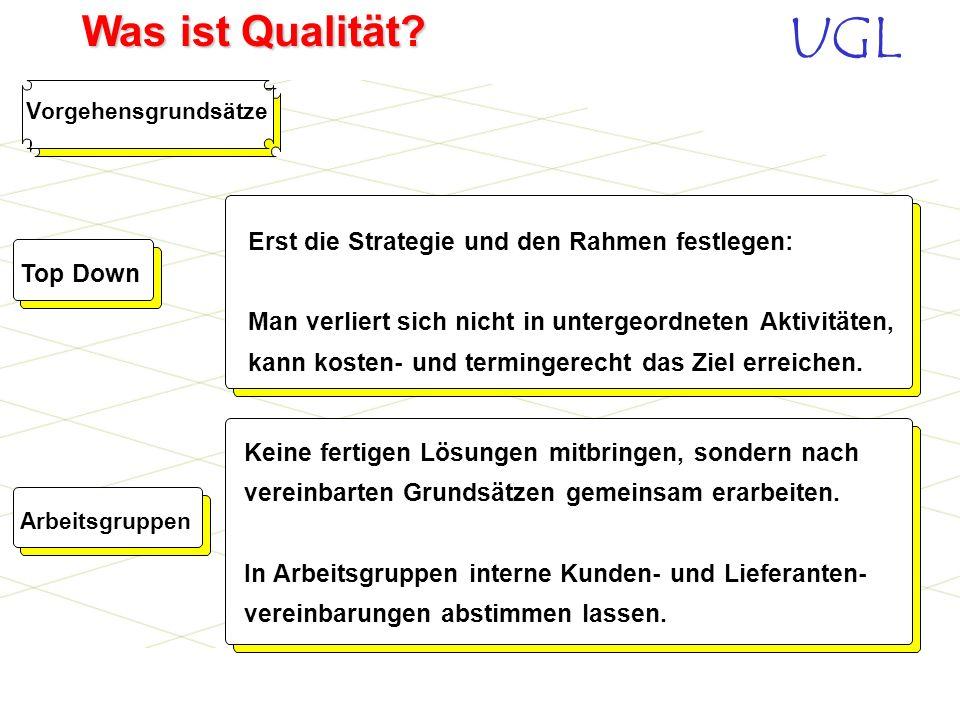 UGL Was ist Qualität? Umfang Kunden Flexibilität So wenig Dokumentation wie möglich. Vereinbarungen zwischen internen Kunden und Lieferanten. So viel