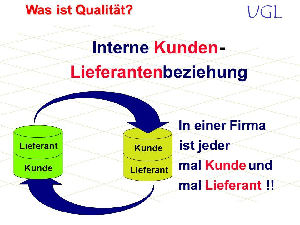 UGL Was ist Qualität? Top Down Arbeitsgruppen Erst die Strategie und den Rahmen festlegen: Man verliert sich nicht in untergeordneten Aktivitäten, kan