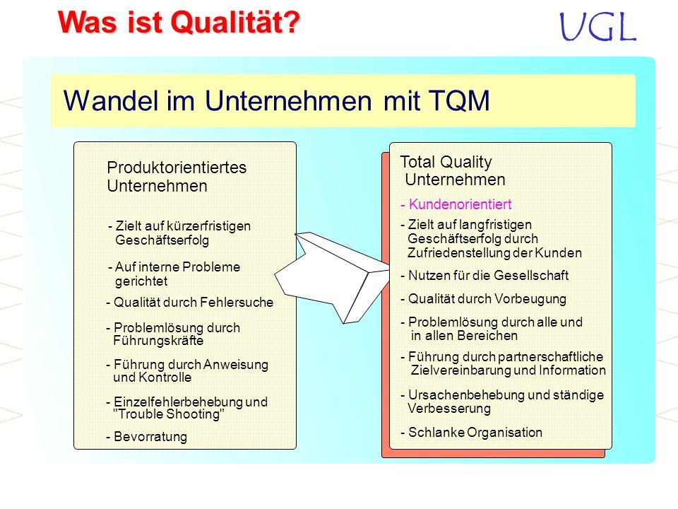 UGL Was ist Qualität? Fehlerkosten Aber bei uns doch nicht!