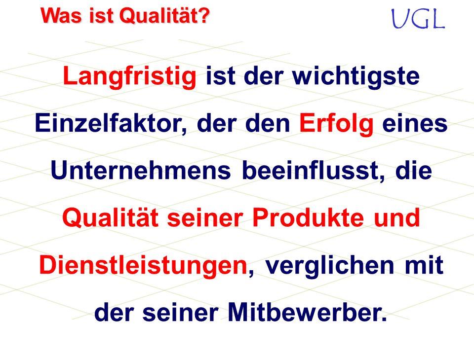 UGL Was ist Qualität? Großer Umsatz - kleiner %-Gewinn Nur kurzfristiger Erfolg möglich Erfolgreiche Firmen mit Zukunft Wettbewerbsunfähig - keine Zuk