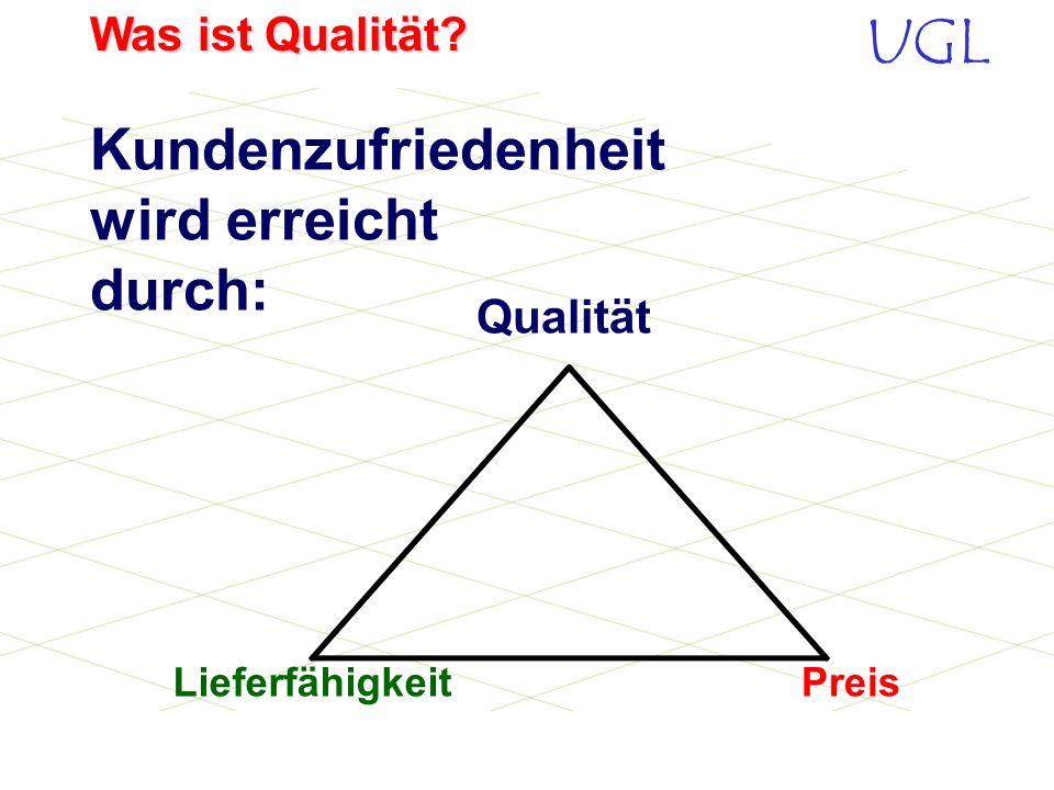 UGL Was ist Qualität? Langfristig ist der wichtigste Einzelfaktor, der den Erfolg eines Unternehmens beeinflusst, die Qualität seiner Produkte und Die