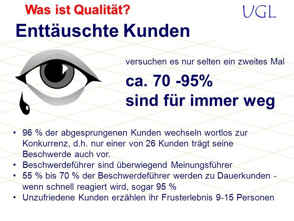 UGL Was ist Qualität? Qualität kann nur aus Kundensicht beurteilt werden. Glaubwürdigkeit / Vertrauen / Sicherheit Verlässlichkeit / Termintreue Freun