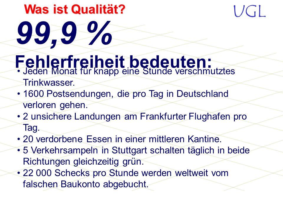 UGL Was ist Qualität? Fehlerkosten und deren Ursachen...