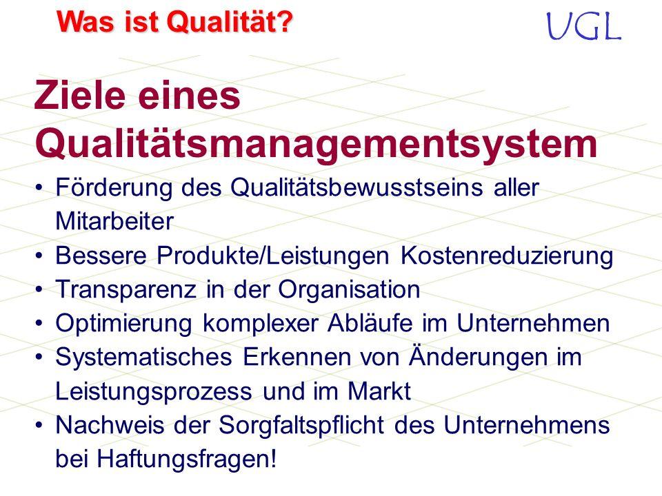 UGL Was ist Qualität? Prioritäten setzen (weniger ist mehr) Konjunktiv abschaffen (traurige Entscheidungen treffen) Mängel nicht akzeptieren (häufig h