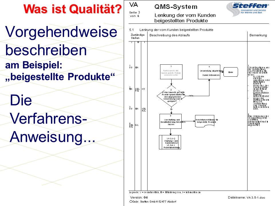 UGL Was ist Qualität? Jeder ist für die Qualität seiner Arbeit selbst verantwortlich! Qualität und Verantwortung
