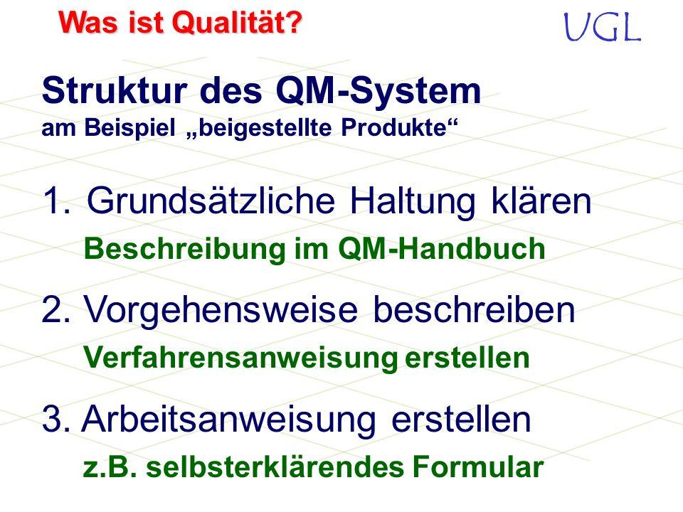 UGL Was ist Qualität? Vorgehendweise beschreiben am Beispiel: beigestellte Produkte Die Verfahrens- Anweisung...