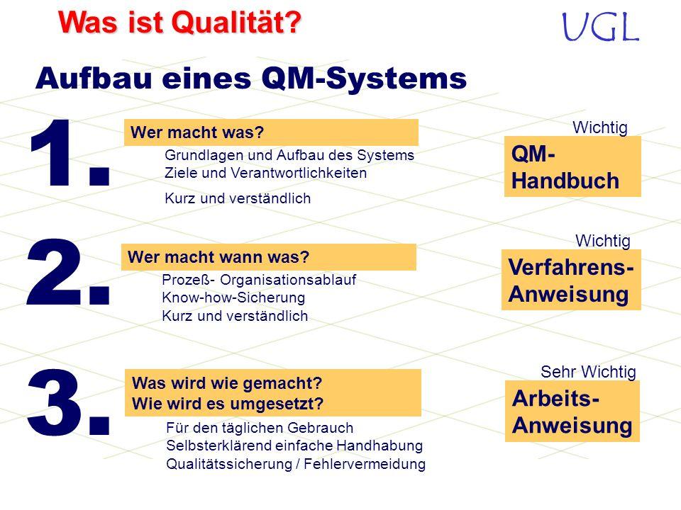 UGL Was ist Qualität? Die DIN EN ISO 9001 ist ein wertvoller Leitfaden zur Errichtung eines Qualitätsmanagementsystems. Sie erfindet die Qualität nich