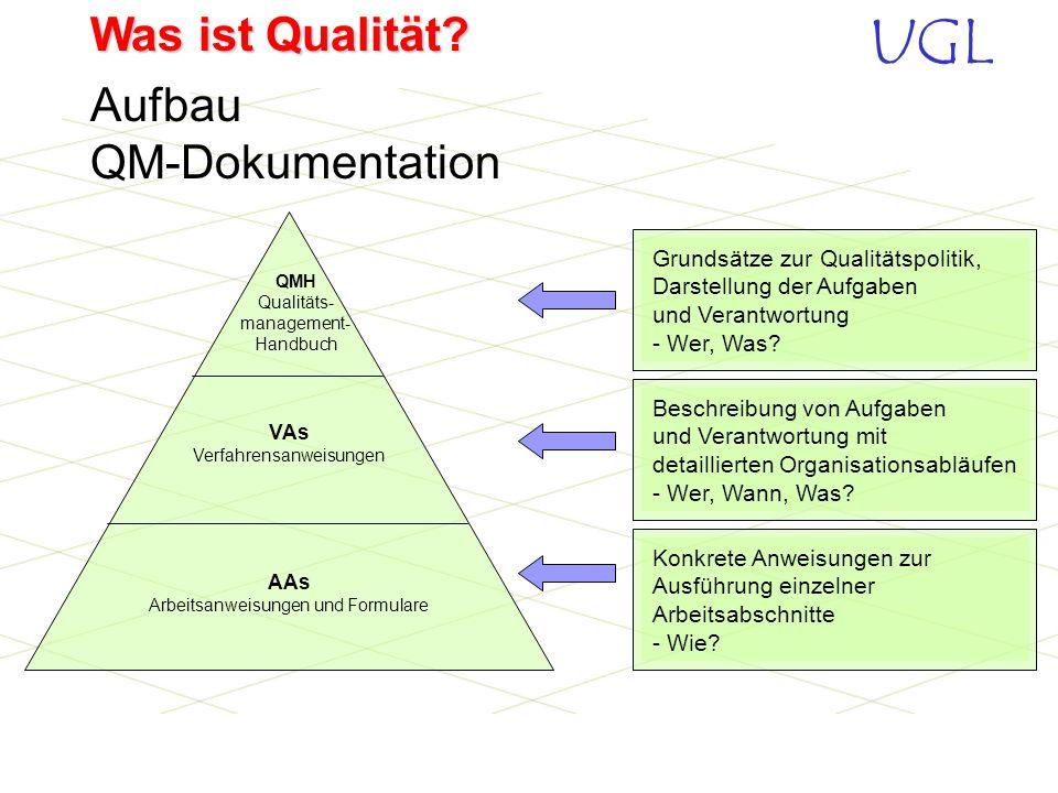 UGL Was ist Qualität? Aufbau und Inhalt Handbuch Arbeit mit dem Handbuch - Inhaltsverzeichnis - usw.
