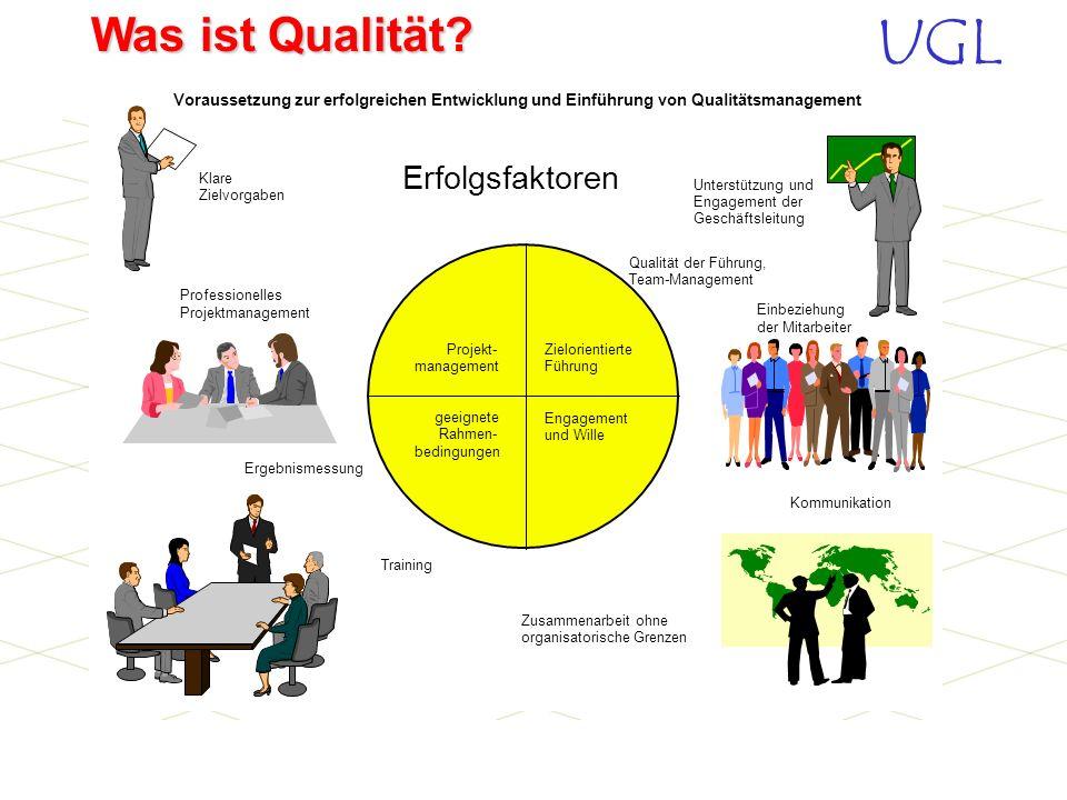 UGL Was ist Qualität? TQM, Forderungen, Maßnahmen und Kostensenkungsziele mit Mitarbeiterbezug