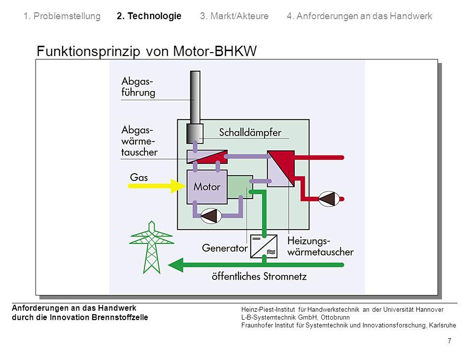 Heinz-Piest-Institut für Handwerkstechnik an der Universität Hannover L-B-Systemtechnik GmbH, Ottobrunn Fraunhofer Institut für Systemtechnik und Inno