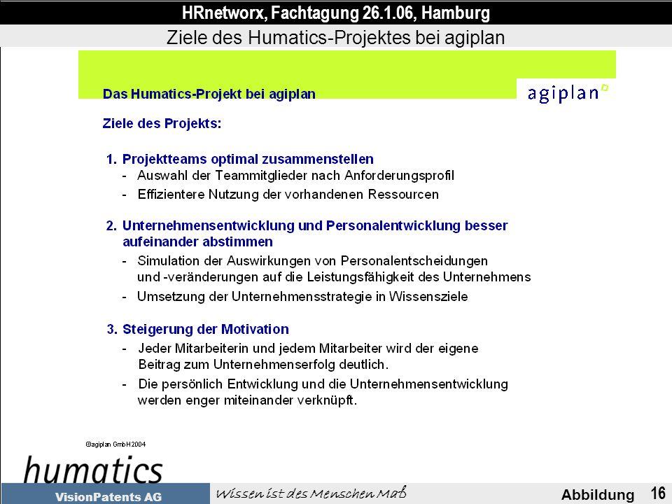 16 Abbildung HRnetworx, Fachtagung 26.1.06, Hamburg Wissen ist des Menschen Maß VisionPatents AG Ziele des Humatics-Projektes bei agiplan