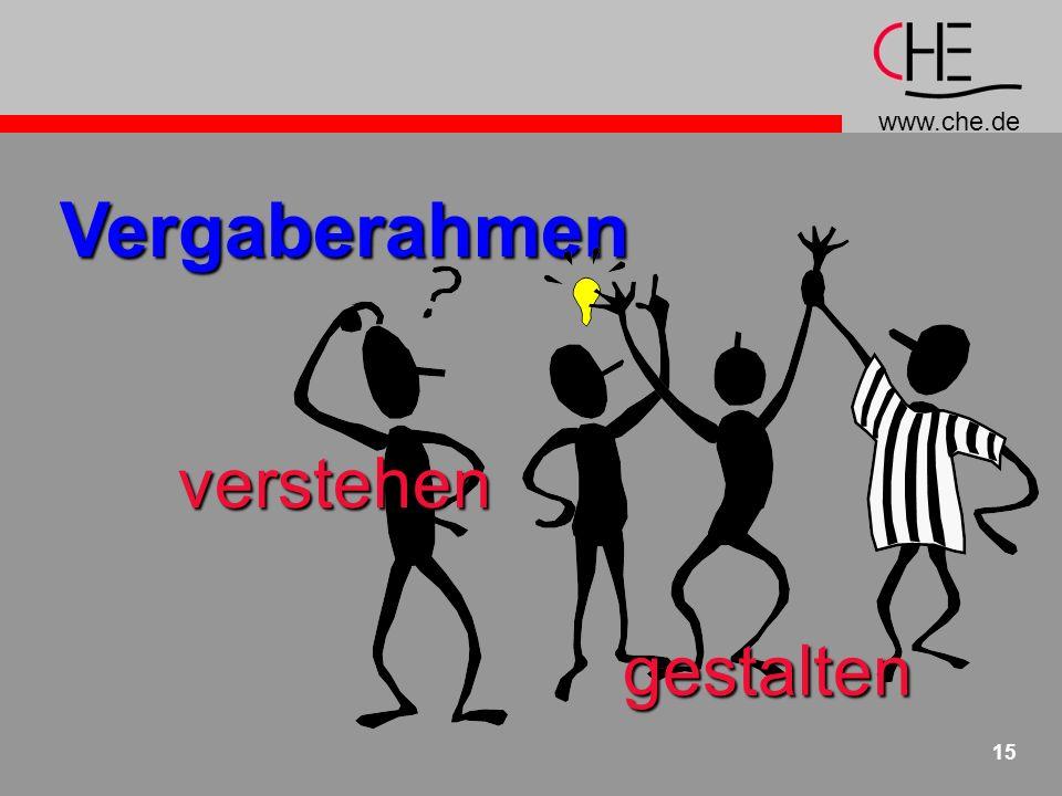 www.che.de 15Vergaberahmenverstehen gestalten